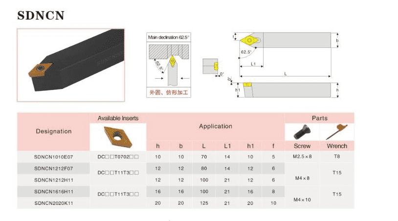 FireShot Capture 080 - SDNCN1212F07 porte outil de barre de tour à CNC externe Tu pour DCMT0_ ...png