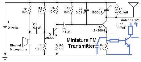 FMT2BM.jpg