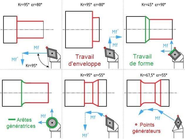 Forme-enveloppe tour.jpg