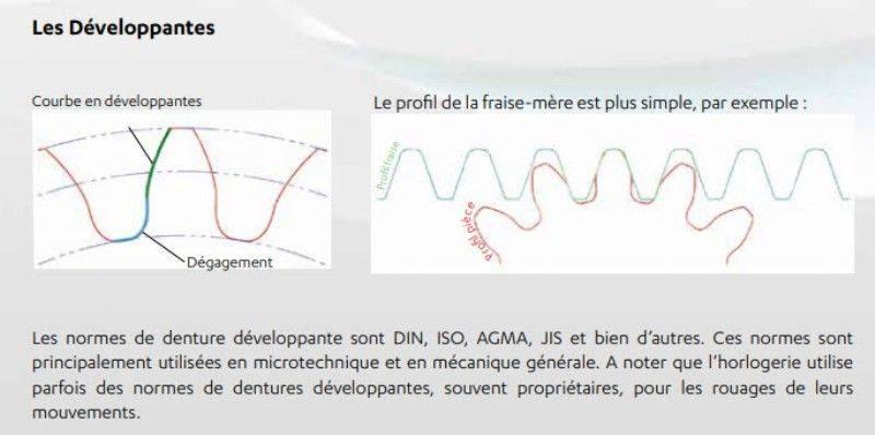 Fraises-modules-horlogerie4.jpg