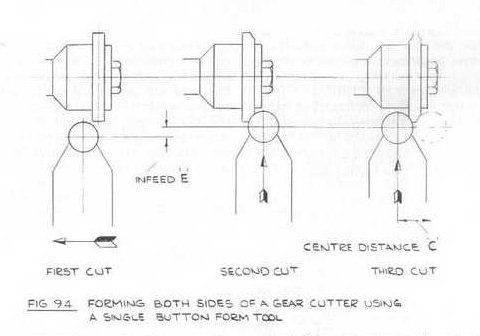 gear-form-tool5.jpg