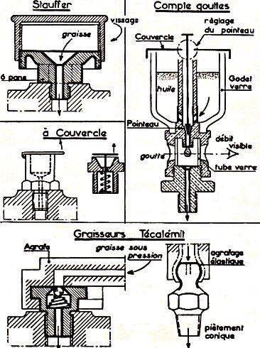 GraisseurTechnol1956.jpg