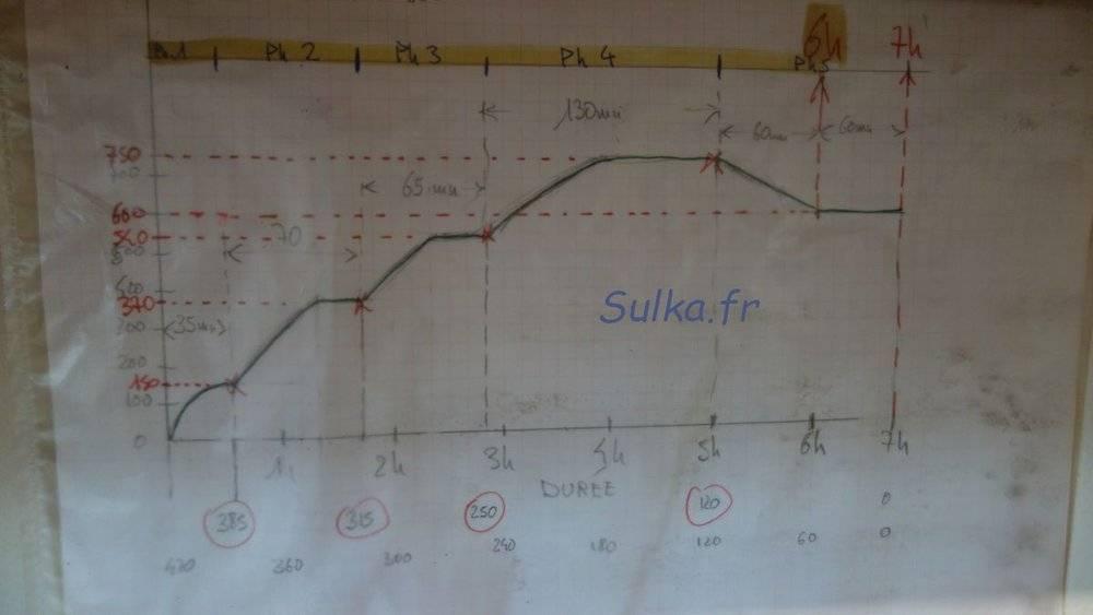 graph-fcp.jpg