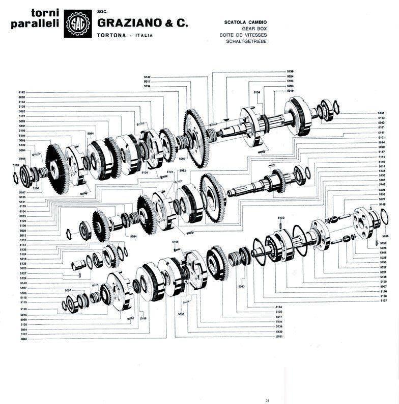 Graziano Sag12 Manual.jpg