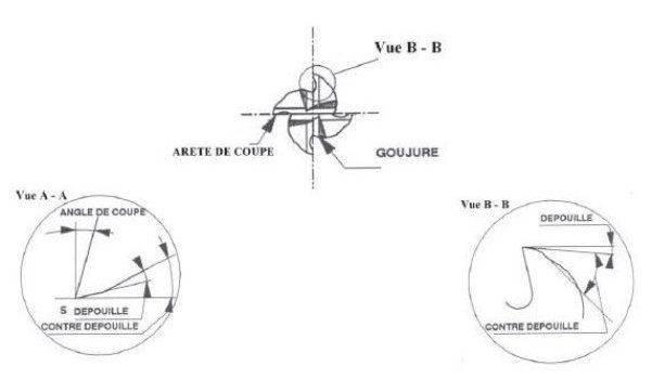 Hélice-Fraise-schema2.jpg