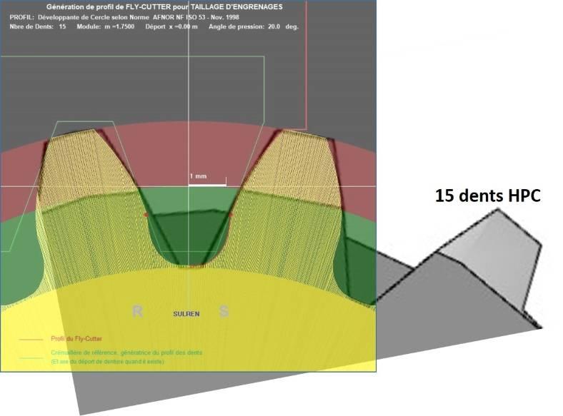 HPC 15 Dents.jpg
