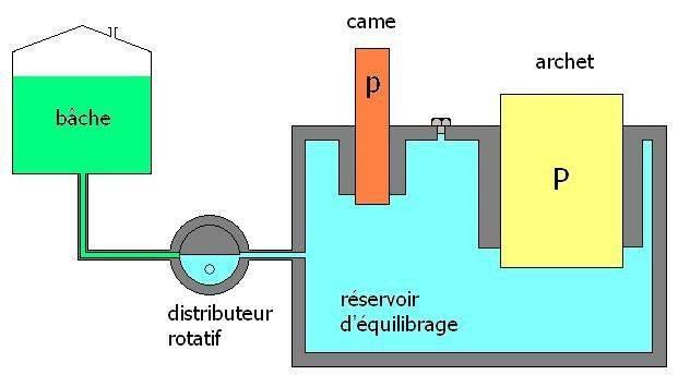 hydraulique_2.JPG