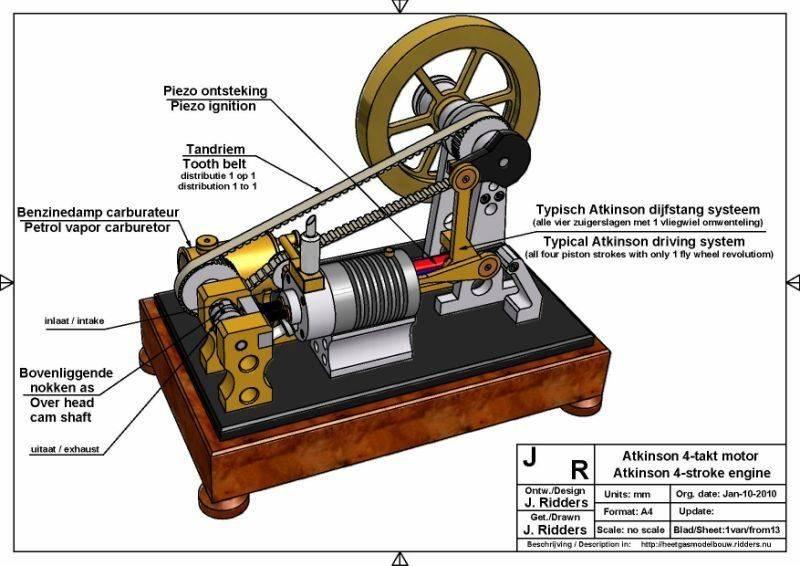 IC Atkinson MK2 [800x600].jpg