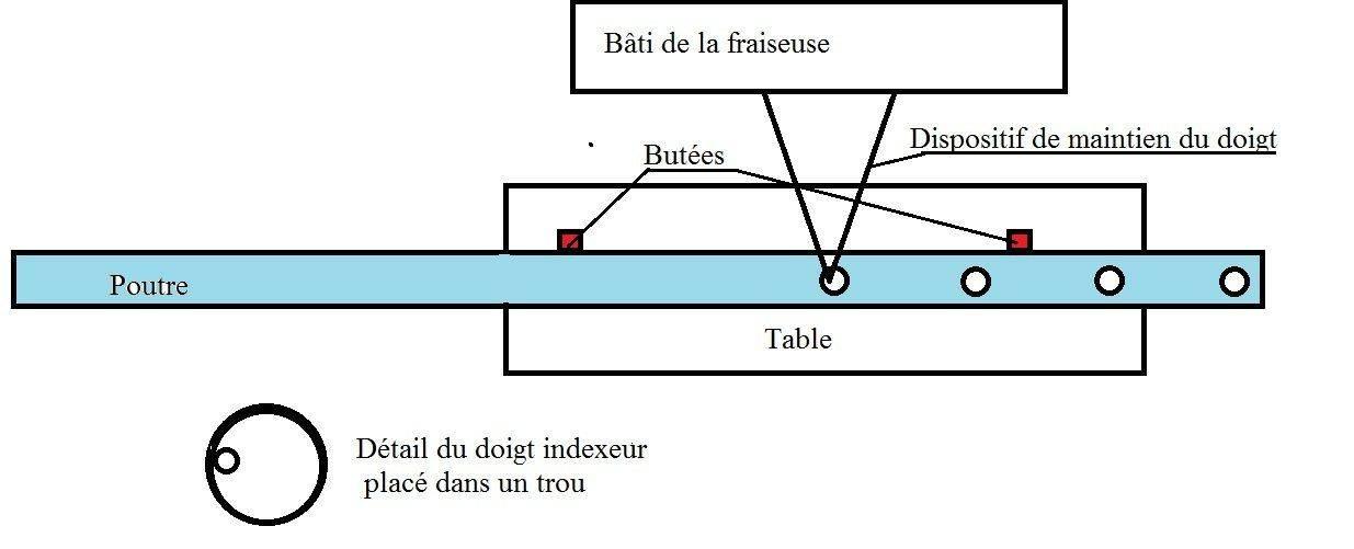 indexage.jpg