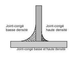 JointConge.jpg