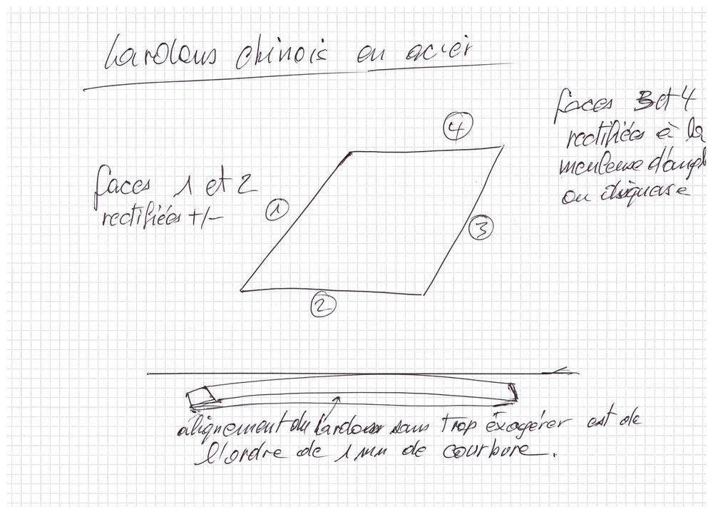 lardons120.jpg.jpeg