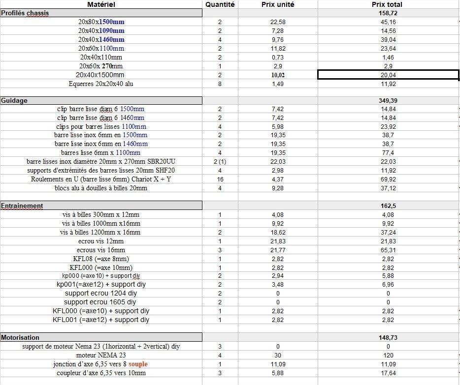 Liste matériel.ods - OpenOffice Calc.jpg