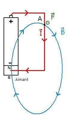 Lorentz.JPG
