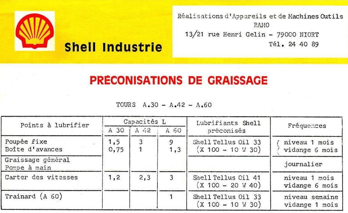 Lube-Shell(automob-oil_Ramo_A30 copie.png
