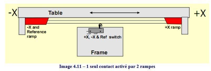 Mach 3 schema 4.11.JPG