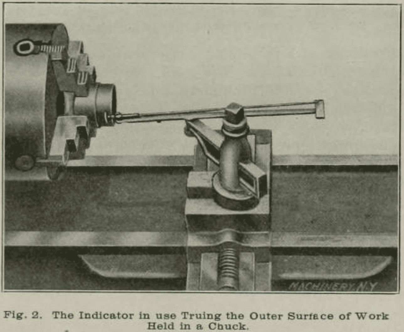 Machinery 1906 - Indicator -Just It-.png