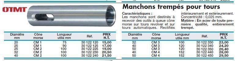 manchon.JPG
