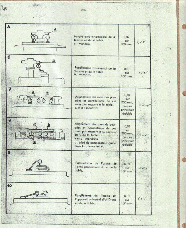 manuel affuteuse imperia 19.JPG