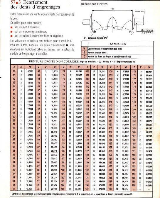 mesure des engrenage.JPG