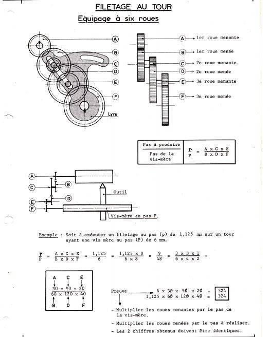 Methode de calcul pour les filetages -3.JPG