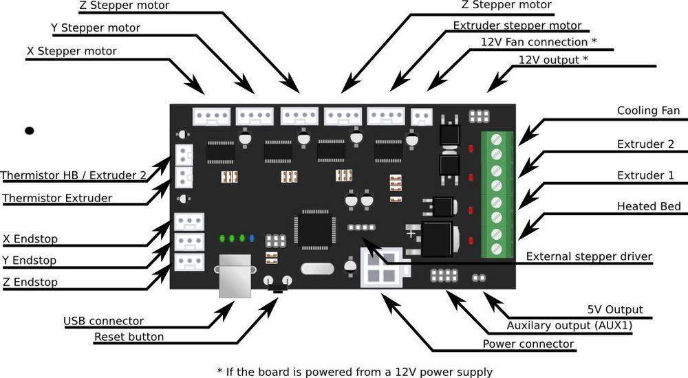 Minitronicsv1_connectors.jpg