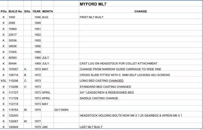 ML7-built_N°.jpg