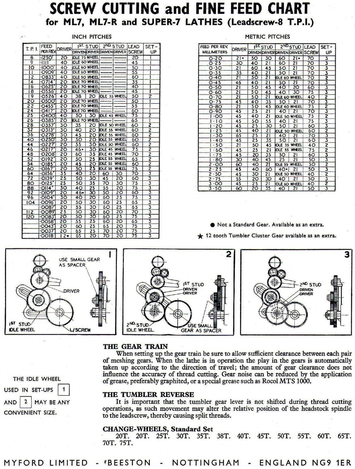 ML7_screw cutting big copie.jpg