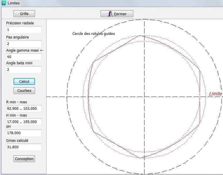 Modele_limites_beta_2deg_rr130.jpg