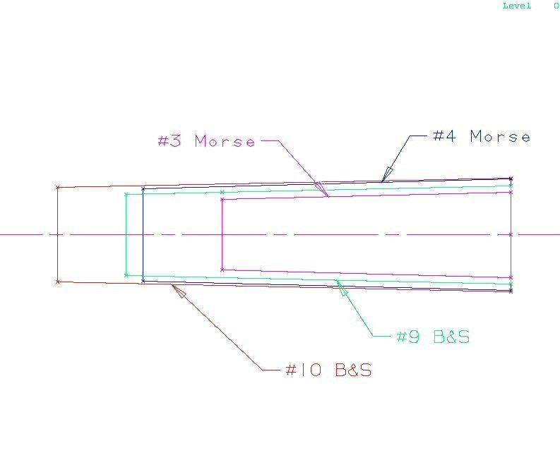 Morse_Brown_Sharpe_tapers_compared.jpg