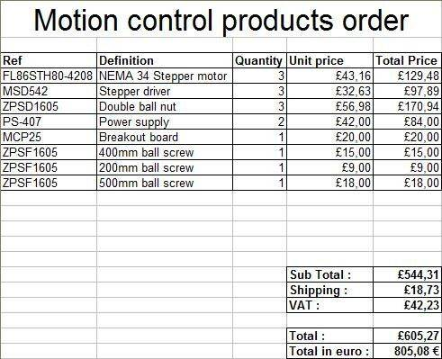 motioncontrolproducts.jpg