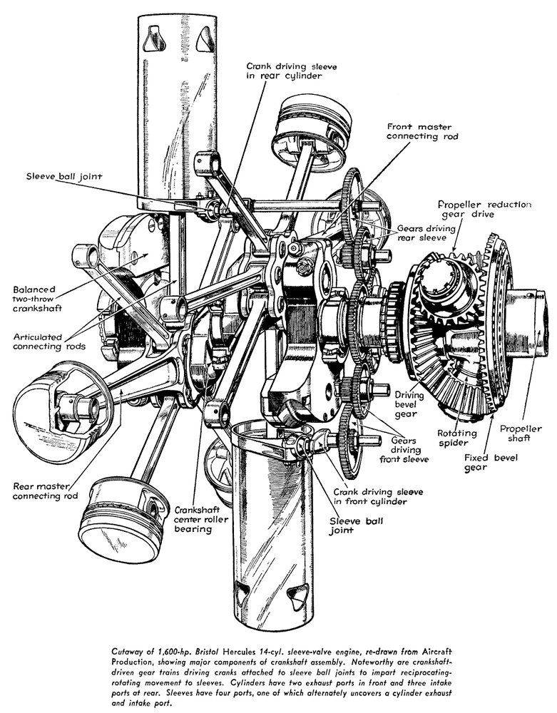 moving-engine-diagram-litot-high-altitude-flight-superchargers-and-engines.jpg