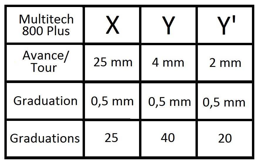 Multitech 800 Plus.jpg