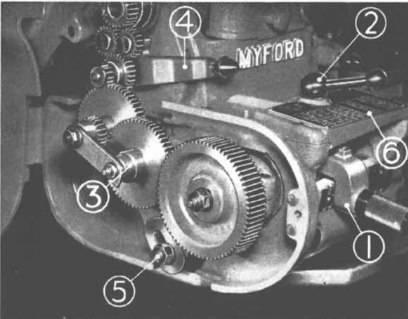 myford gearbox.jpg