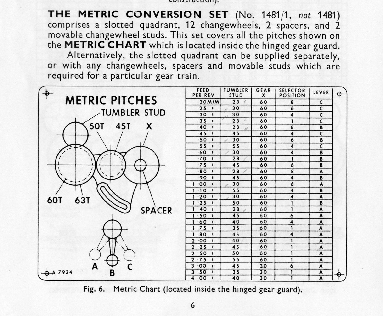 Myford_metric pitches.jpg