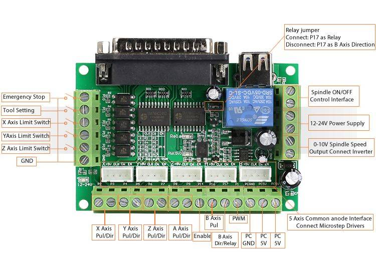 New_5axis_breakout_board_interfaces_fw_r2_c1.jpg