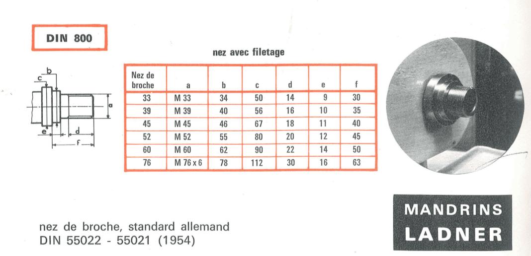 Nez-de-broche-DIN800-Ladner-années-70.png