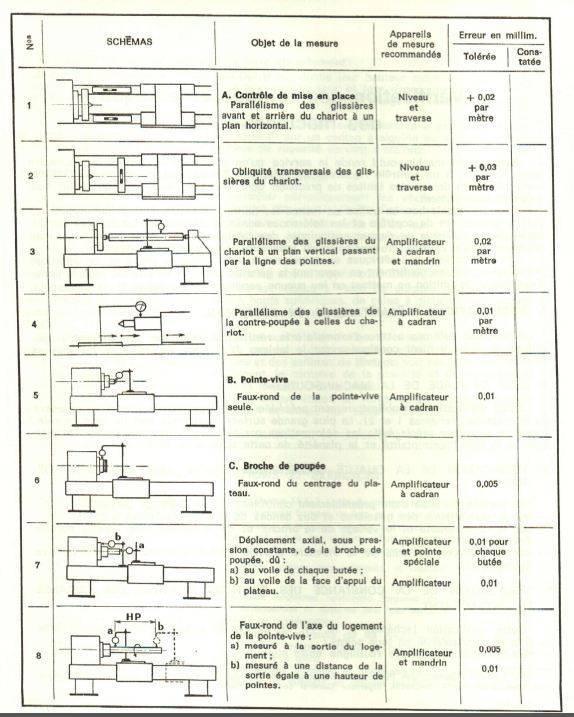norme Almon -4.JPG