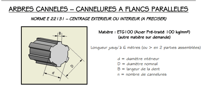 norme cannelures.PNG
