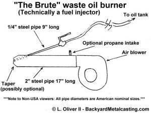 oilburners09_brutediag.jpg