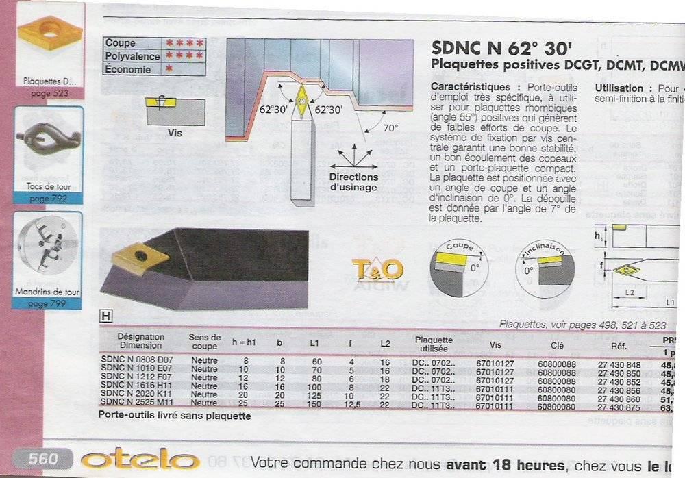 Outil SDNC N.jpg