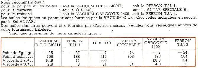 Pages de Cazeneuve HB500 HB575 HB725 Guide de conduite (old) recadré.jpg