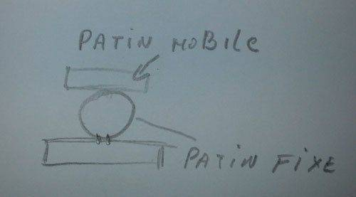Patins.jpg