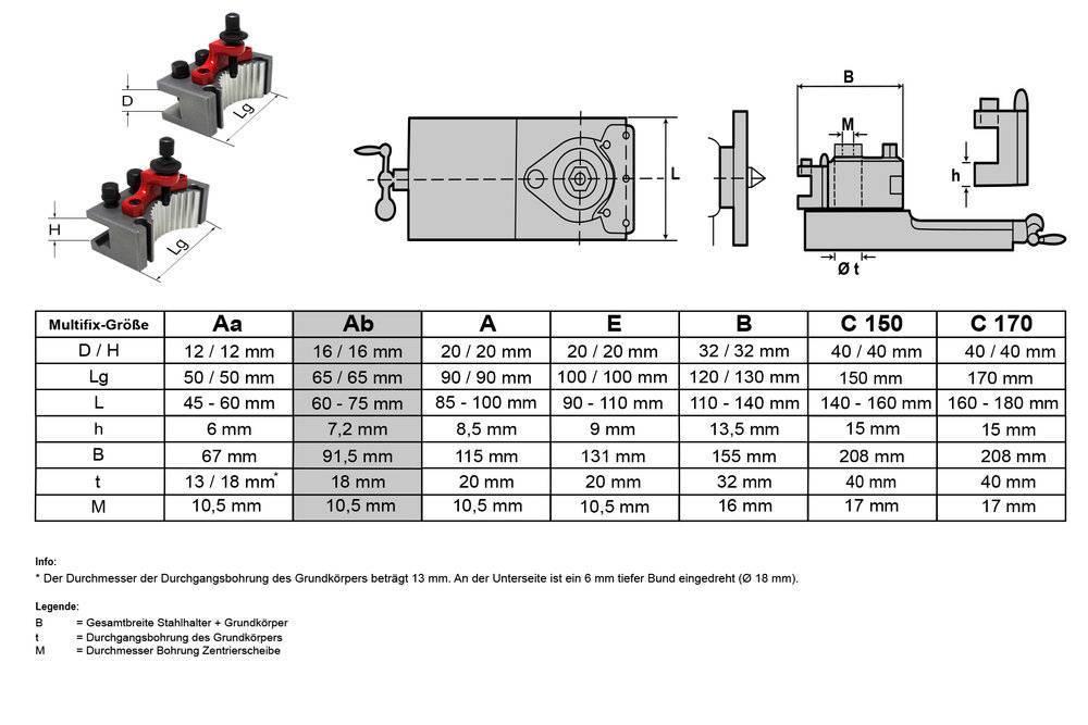 paulimot-7020-Multifix-Tabelle-Ab-3-2.jpg