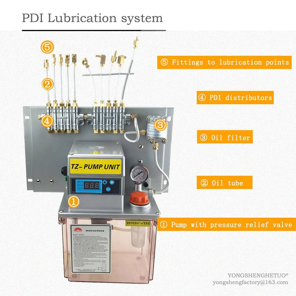 PDI-lubrication-system-DT.jpg