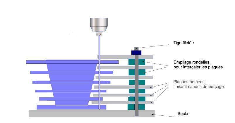 Perçage cylindre.jpg