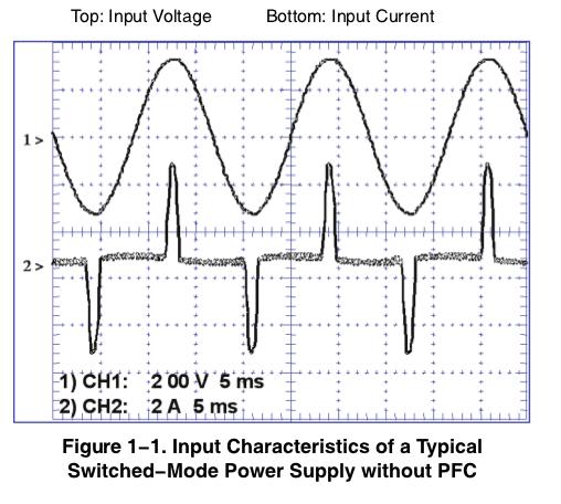 PFC-Waveform-Power-factor 0.6.png