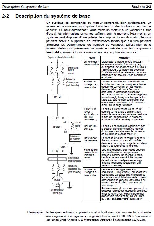 photo schéma principe général.png