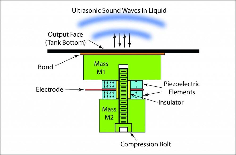 Piezoelectric-Transducers-Schematic (1).jpg