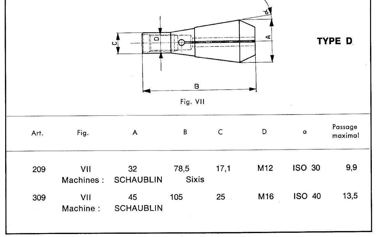 Pinces type D ISO 30-40.JPG