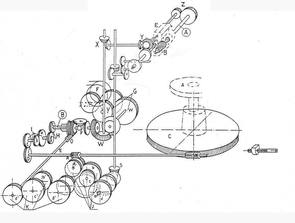 plan géné roue tangente axial.jpg